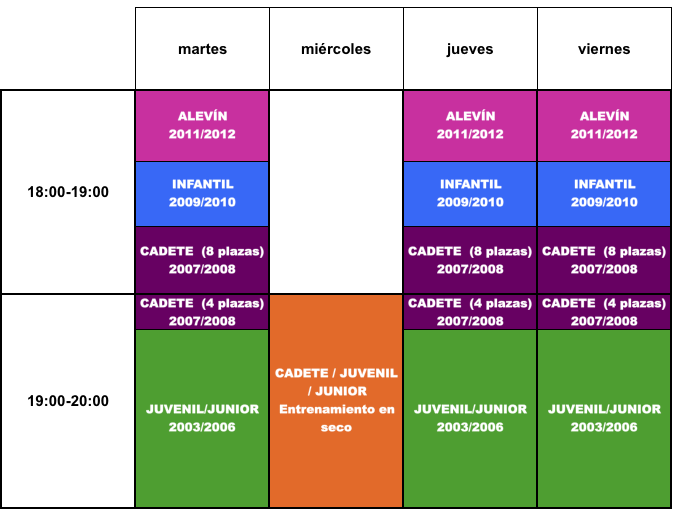 Captura horario